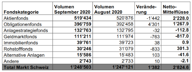 20-10-20 1 Asset Management Association Switzerland