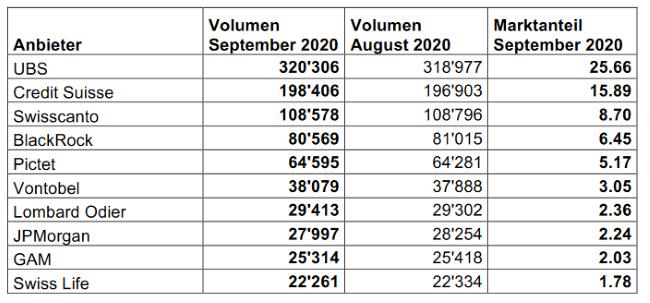 20-10-20 2 Asset Management Association Switzerland